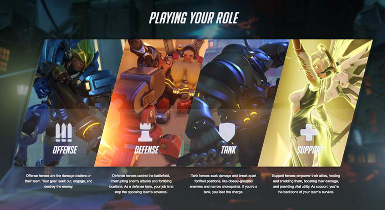 Gallery: Overwatch pro gear and settings